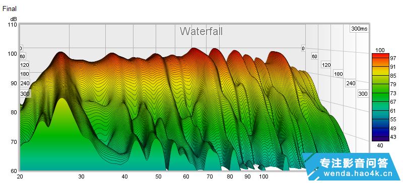 影音系統SVS SB3000 (182已更新REW 图表) 12