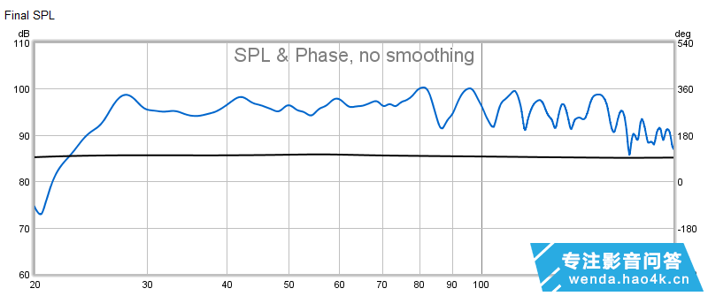 影音系統SVS SB3000 (182已更新REW 图表) 11