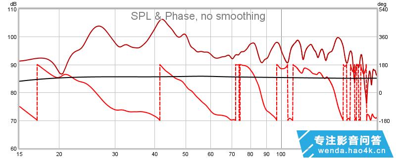 影音系統SVS SB3000 (182已更新REW 图表)