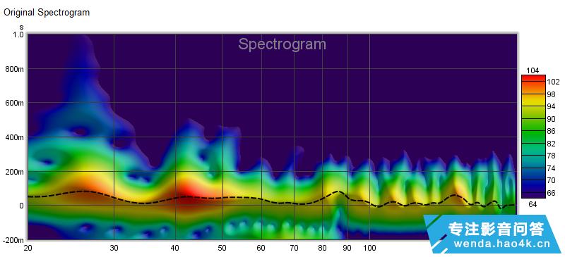 影音系統SVS SB3000 (182已更新REW 图表) 10