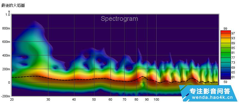 影音系統SVS SB3000 (182已更新REW 图表) 13