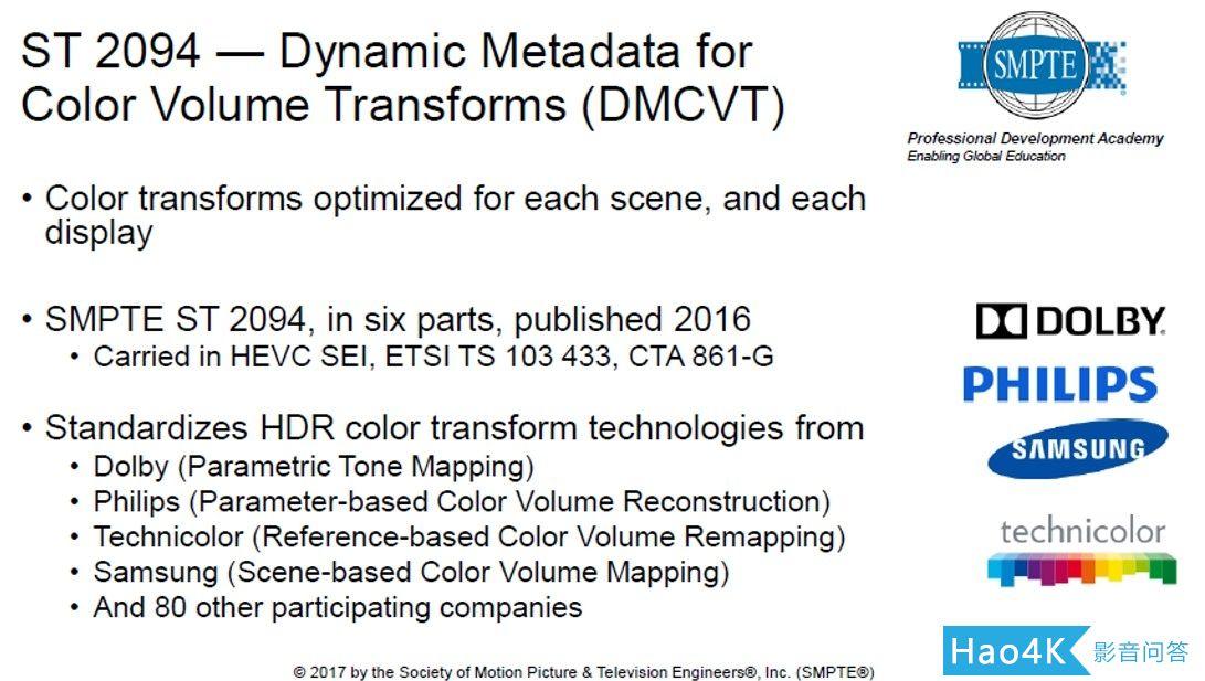 转载:谈一下个人对于HDR的看法20