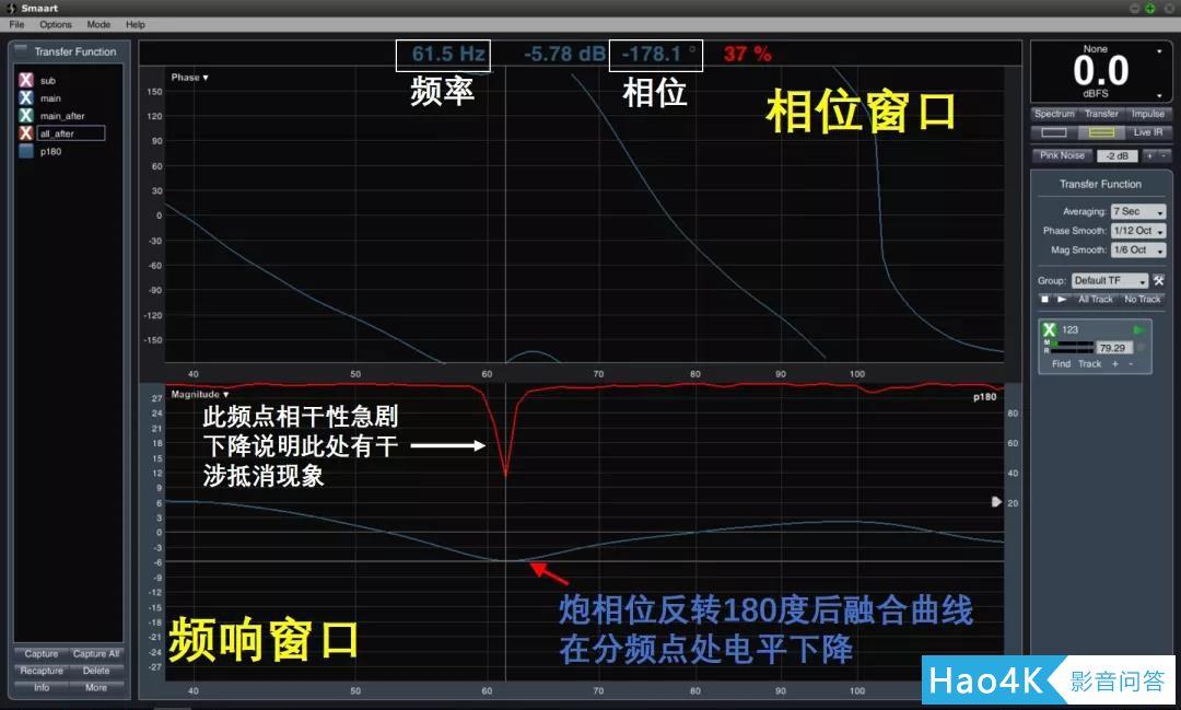 音响声音的相位 利用Smaart工具进行相位对齐